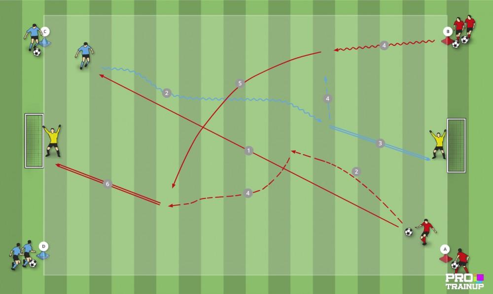Gra 1x1 do 2x1 z fazami przejściowymi