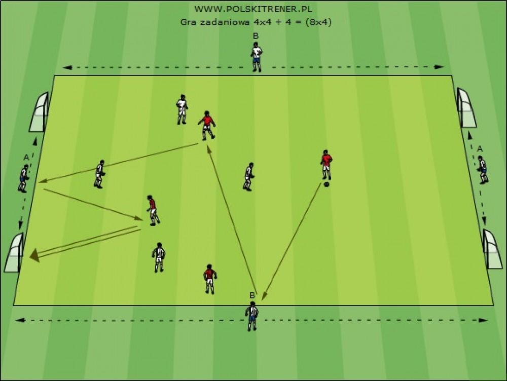 Gra na małe bramki 4×4 z fazą przejściową 8×4