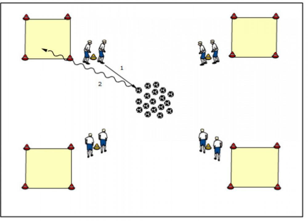 U-7-TE-zabierz piłke do swojego kwadratu
